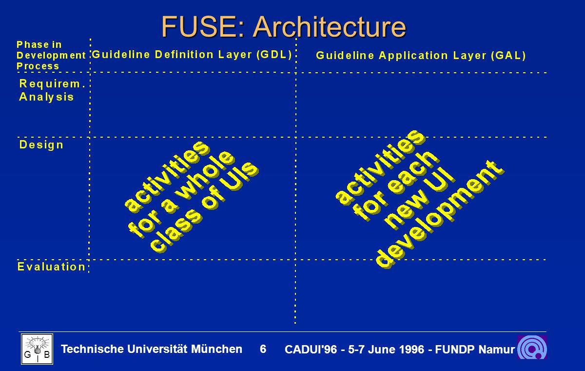 Technische Universität München 7 CADUI 96 - 5-7 June 1996 - FUNDP Namur G B I FUSE: Architecture