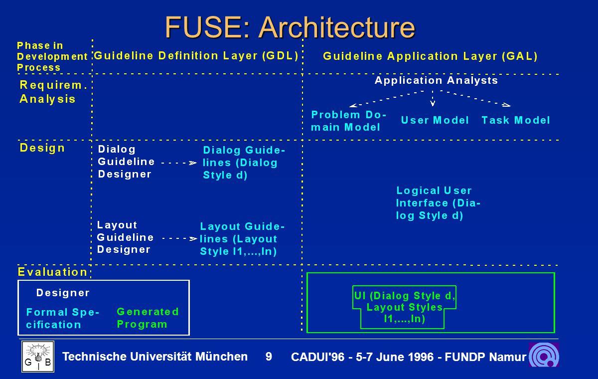 Technische Universität München 20 CADUI 96 - 5-7 June 1996 - FUNDP Namur G B I On-Line Help Page ISDN Phone (cont.)