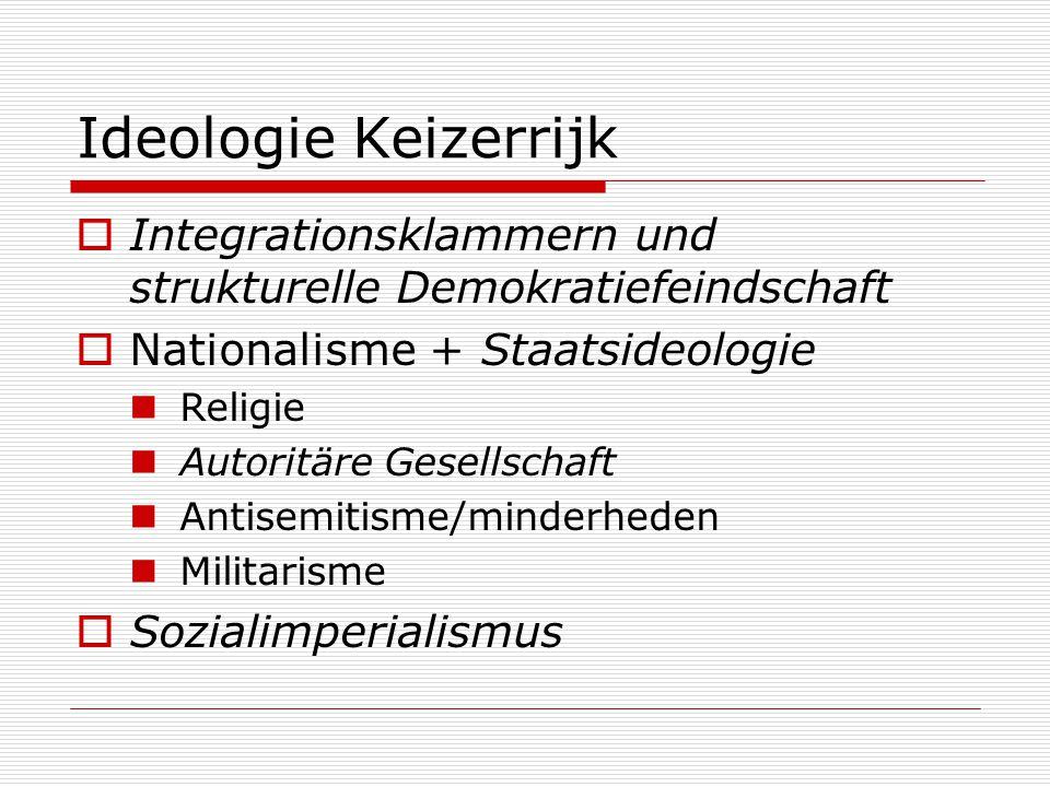 Ideologie Keizerrijk  Integrationsklammern und strukturelle Demokratiefeindschaft  Nationalisme + Staatsideologie Religie Autoritäre Gesellschaft An