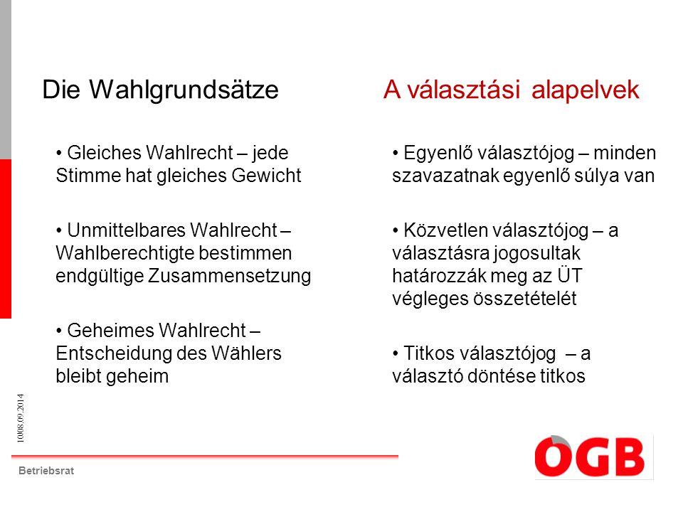 10/08.09.2014 Betriebsrat Gleiches Wahlrecht – jede Stimme hat gleiches Gewicht Unmittelbares Wahlrecht – Wahlberechtigte bestimmen endgültige Zusamme