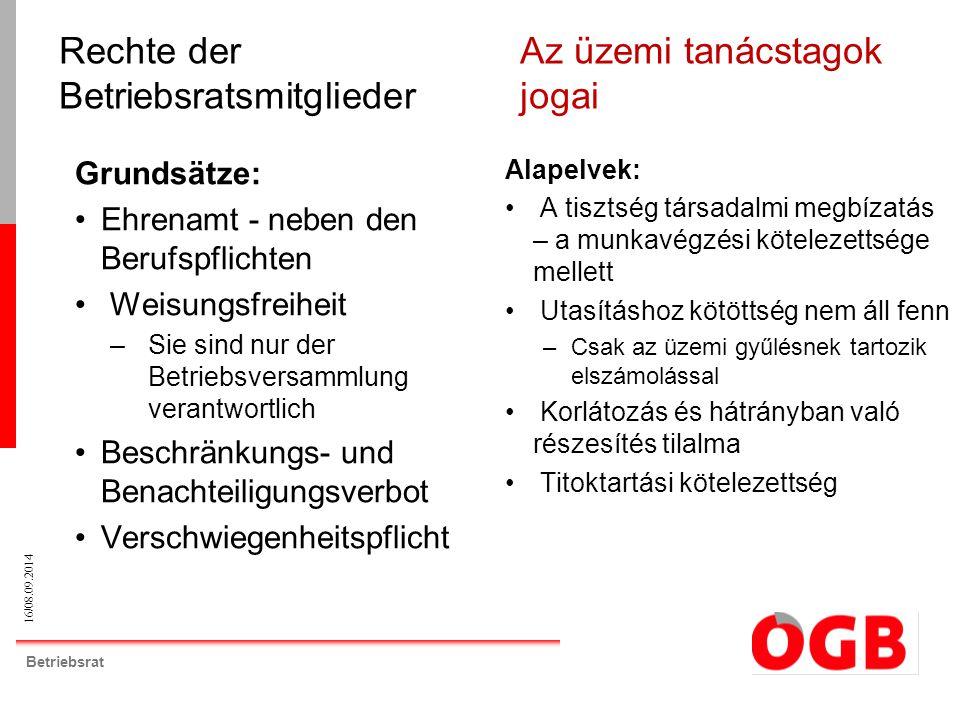 16/08.09.2014 Betriebsrat Grundsätze: Ehrenamt - neben den Berufspflichten Weisungsfreiheit –Sie sind nur der Betriebsversammlung verantwortlich Besch