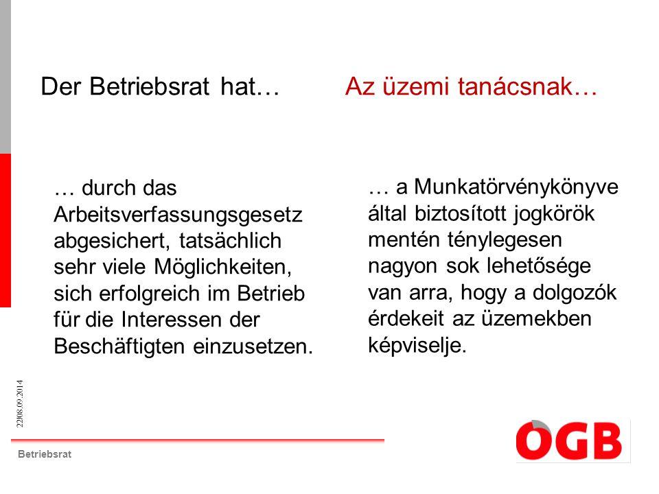22/08.09.2014 Betriebsrat … durch das Arbeitsverfassungsgesetz abgesichert, tatsächlich sehr viele Möglichkeiten, sich erfolgreich im Betrieb für die