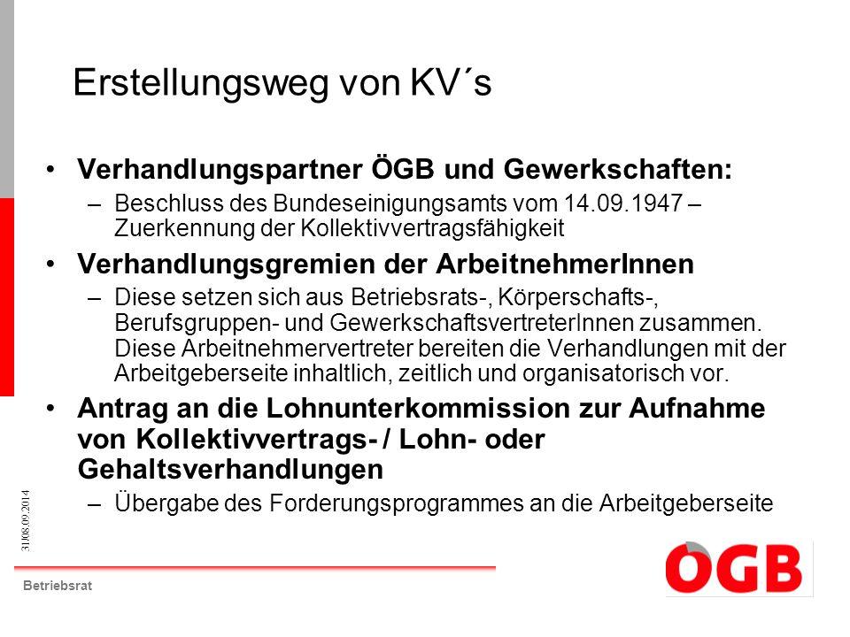 31/08.09.2014 Betriebsrat Erstellungsweg von KV´s Verhandlungspartner ÖGB und Gewerkschaften: –Beschluss des Bundeseinigungsamts vom 14.09.1947 – Zuer