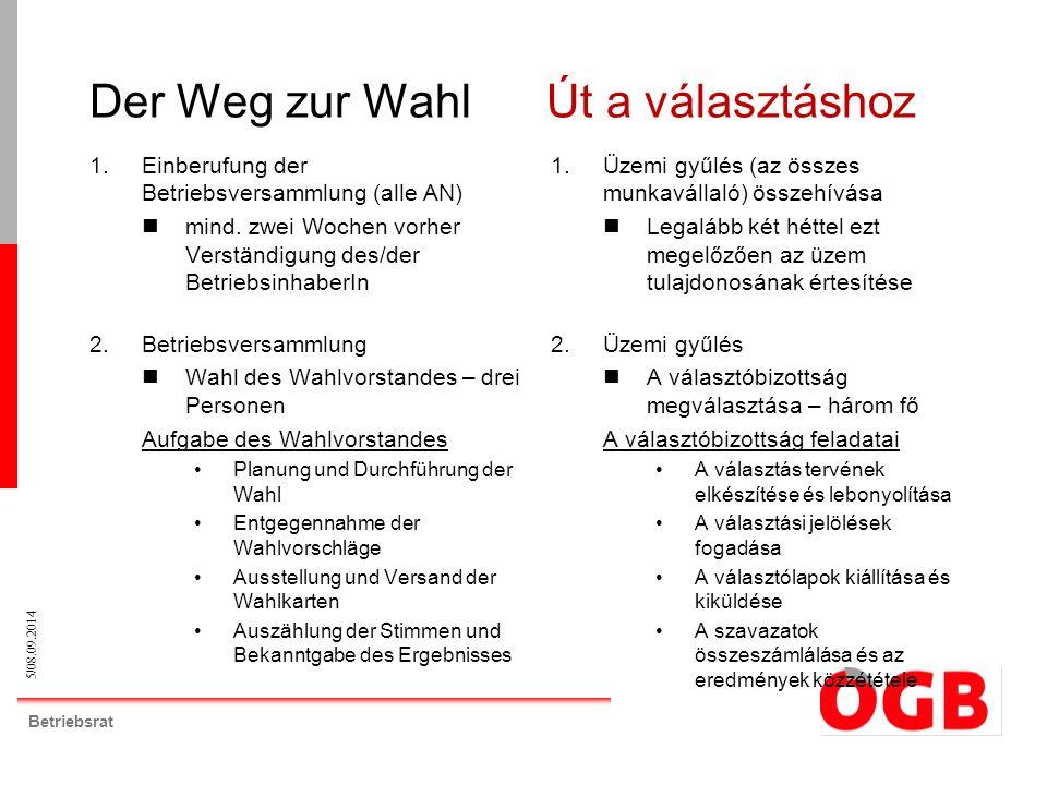 5/08.09.2014 Betriebsrat Der Weg zur Wahl Út a választáshoz 1.Einberufung der Betriebsversammlung (alle AN) mind. zwei Wochen vorher Verständigung des