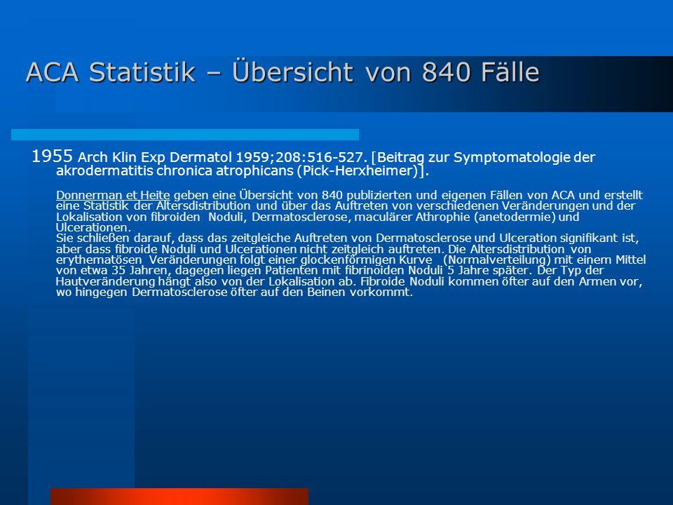 ACA Statistik – Übersicht von 840 Fälle 1955 Arch Klin Exp Dermatol 1959;208:516-527. [Beitrag zur Symptomatologie der akrodermatitis chronica atrophi