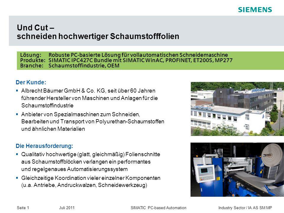 Seite 1 Juli 2011 Industry Sector / IA AS SM MPSIMATIC PC-based Automation s Lösung: Robuste PC-basierte Lösung für vollautomatischen Schneidemaschine Produkte: SIMATIC IPC427C Bundle mit SIMATIC WinAC, PROFINET, ET200S, MP277 Branche:Schaumstoffindustrie, OEM Der Kunde:  Albrecht Bäumer GmbH & Co.