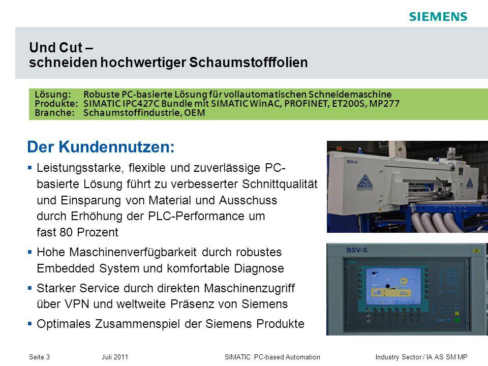 Seite 3 Juli 2011 Industry Sector / IA AS SM MPSIMATIC PC-based Automation s Lösung: Robuste PC-basierte Lösung für vollautomatischen Schneidemaschine Produkte: SIMATIC IPC427C Bundle mit SIMATIC WinAC, PROFINET, ET200S, MP277 Branche:Schaumstoffindustrie, OEM Der Kundennutzen:  Leistungsstarke, flexible und zuverlässige PC- basierte Lösung führt zu verbesserter Schnittqualität und Einsparung von Material und Ausschuss durch Erhöhung der PLC-Performance um fast 80 Prozent  Hohe Maschinenverfügbarkeit durch robustes Embedded System und komfortable Diagnose  Starker Service durch direkten Maschinenzugriff über VPN und weltweite Präsenz von Siemens  Optimales Zusammenspiel der Siemens Produkte Und Cut – schneiden hochwertiger Schaumstofffolien
