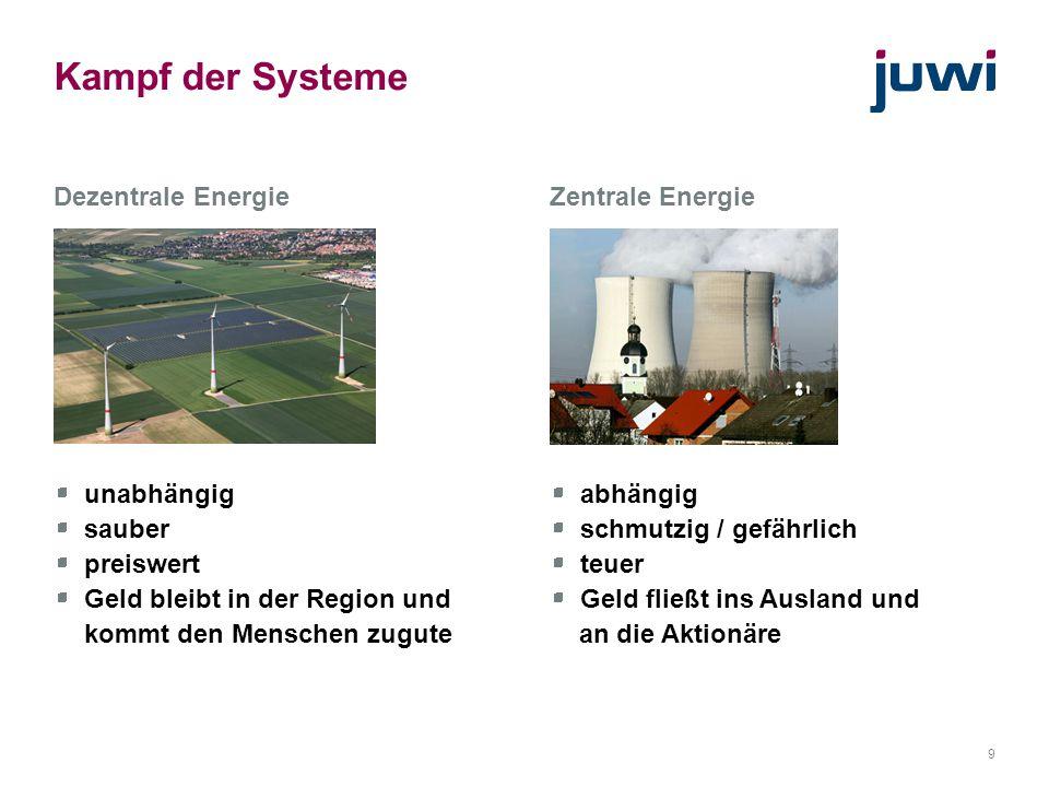 9 Kampf der Systeme Dezentrale Energie unabhängig sauber preiswert Geld bleibt in der Region und kommt den Menschen zugute Zentrale Energie abhängig s