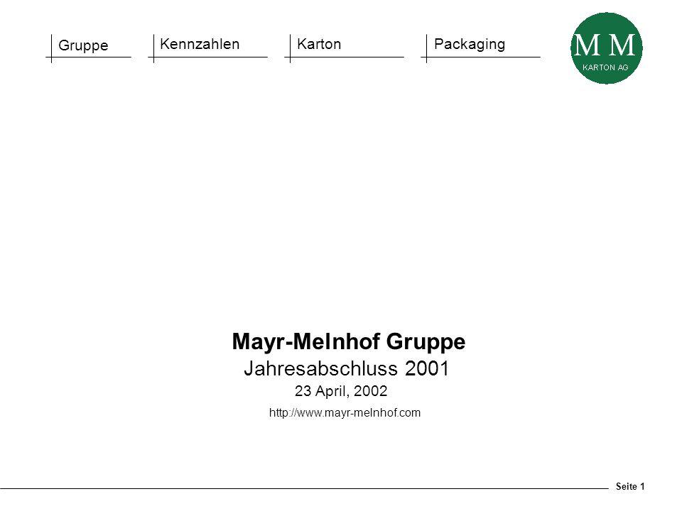 Seite 1 Gruppe KennzahlenKartonPackaging Mayr-Melnhof Gruppe Jahresabschluss 2001 23 April, 2002 http://www.mayr-melnhof.com