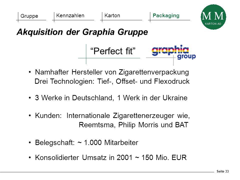 Seite 33 Namhafter Hersteller von Zigarettenverpackung Drei Technologien: Tief-, Offset- und Flexodruck 3 Werke in Deutschland, 1 Werk in der Ukraine