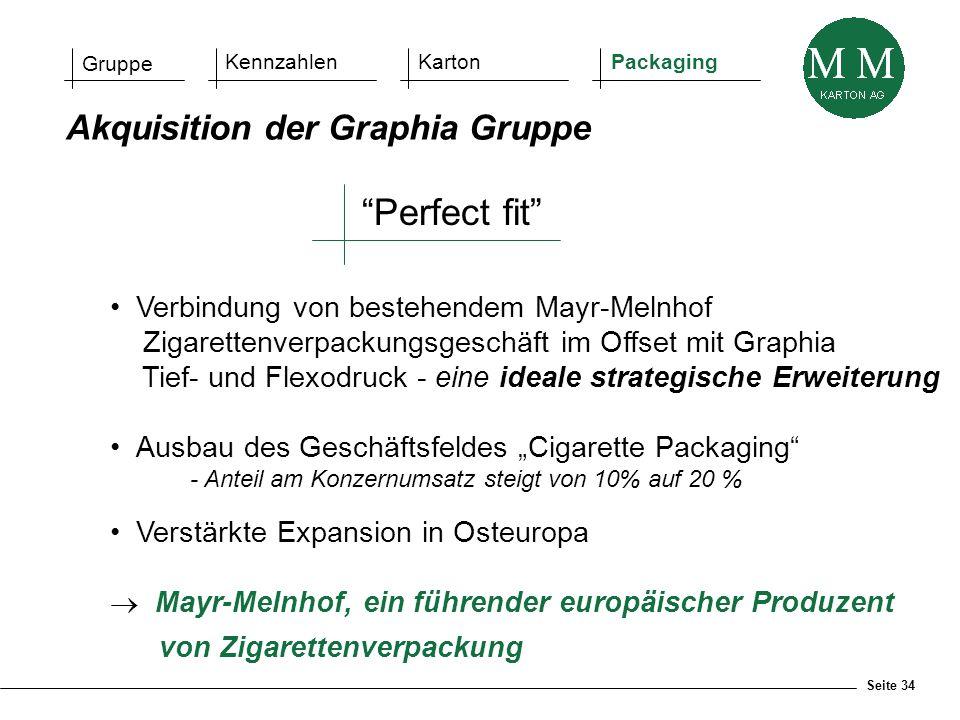 Seite 34 Verbindung von bestehendem Mayr-Melnhof Zigarettenverpackungsgeschäft im Offset mit Graphia Tief- und Flexodruck - eine ideale strategische E