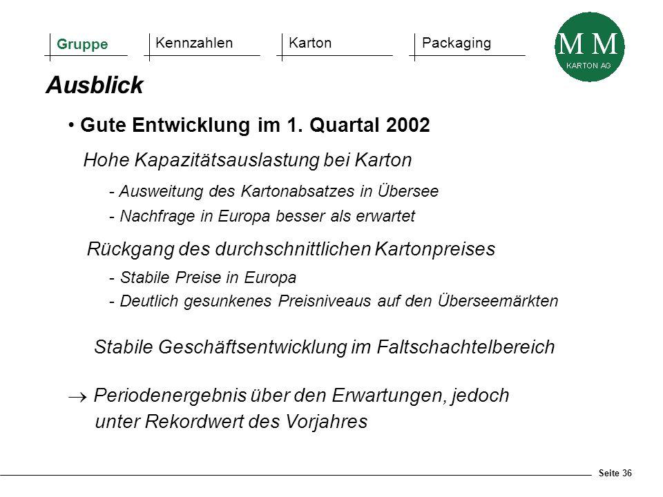 Seite 36 Ausblick Gute Entwicklung im 1. Quartal 2002 Hohe Kapazitätsauslastung bei Karton - Ausweitung des Kartonabsatzes in Übersee - Nachfrage in E