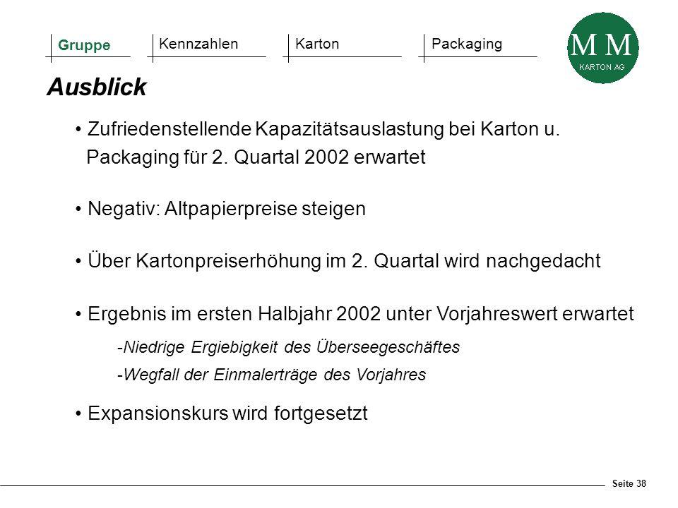 Seite 38 Ausblick Zufriedenstellende Kapazitätsauslastung bei Karton u. Packaging für 2. Quartal 2002 erwartet Negativ: Altpapierpreise steigen Über K