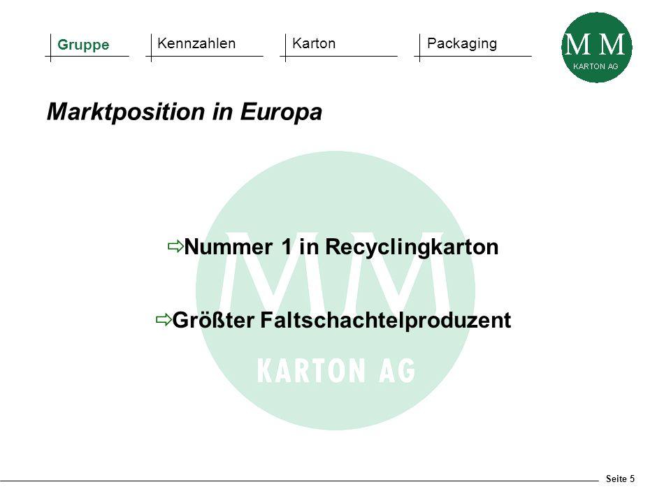 Seite 5  Nummer 1 in Recyclingkarton  Größter Faltschachtelproduzent Marktposition in Europa Gruppe KennzahlenKartonPackaging