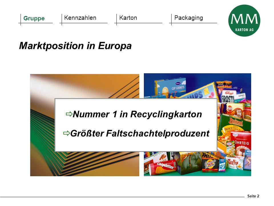 Seite 2  Nummer 1 in Recyclingkarton  Größter Faltschachtelproduzent Marktposition in Europa Gruppe KennzahlenKartonPackaging