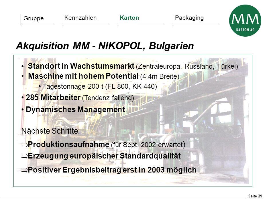 Seite 29 Akquisition MM - NIKOPOL, Bulgarien Gruppe KennzahlenKartonPackaging Standort in Wachstumsmarkt (Zentraleuropa, Russland, Türkei) Maschine mi