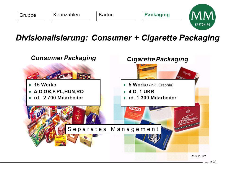 Seite 39 Divisionalisierung: Consumer + Cigarette Packaging  15 Werke  A,D,GB,F,PL,HUN,RO  rd. 2.700 Mitarbeiter  5 Werke (inkl. Graphia)  4 D, 1