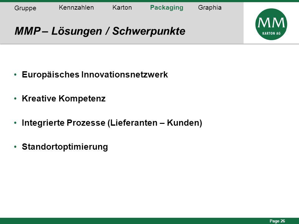 Page 26 MMP – Lösungen / Schwerpunkte Gruppe KennzahlenKartonPackagingGraphia Europäisches Innovationsnetzwerk Kreative Kompetenz Integrierte Prozesse