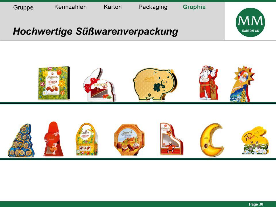 Page 30 Hochwertige Süßwarenverpackung Gruppe KennzahlenKartonPackagingGraphia