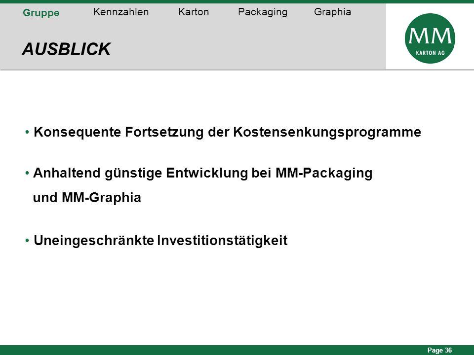 Page 36 AUSBLICK Konsequente Fortsetzung der Kostensenkungsprogramme Anhaltend günstige Entwicklung bei MM-Packaging und MM-Graphia Uneingeschränkte I