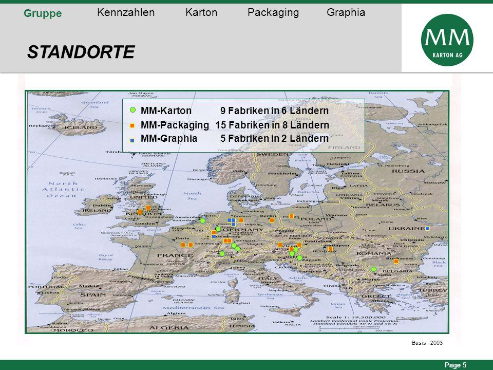 Page 5 STANDORTE MM-Karton 9 Fabriken in 6 Ländern MM-Packaging 15 Fabriken in 8 Ländern MM-Graphia 5 Fabriken in 2 Ländern Basis: 2003 Gruppe Kennzah