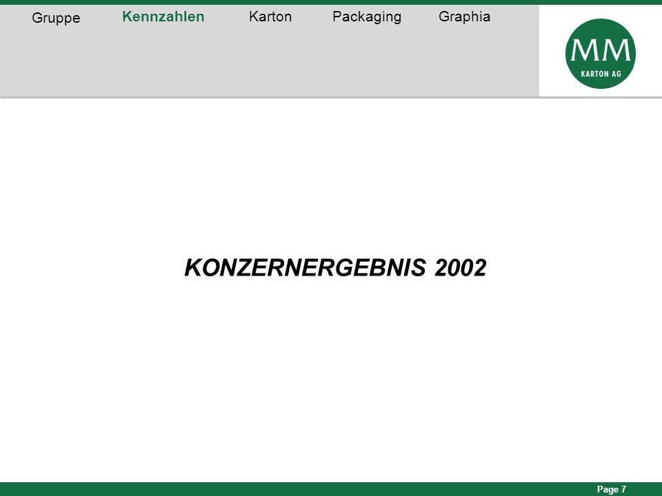 Page 7 KONZERNERGEBNIS 2002 Gruppe KennzahlenKartonPackagingGraphia