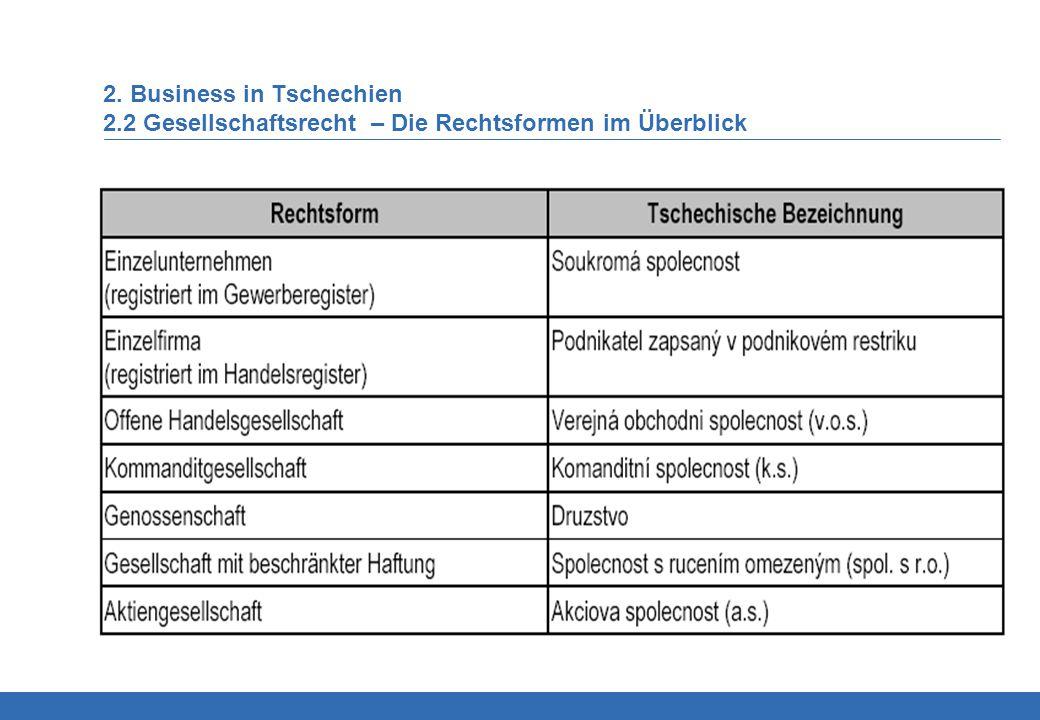 2. Business in Tschechien 2.2 Gesellschaftsrecht – Die Rechtsformen im Überblick