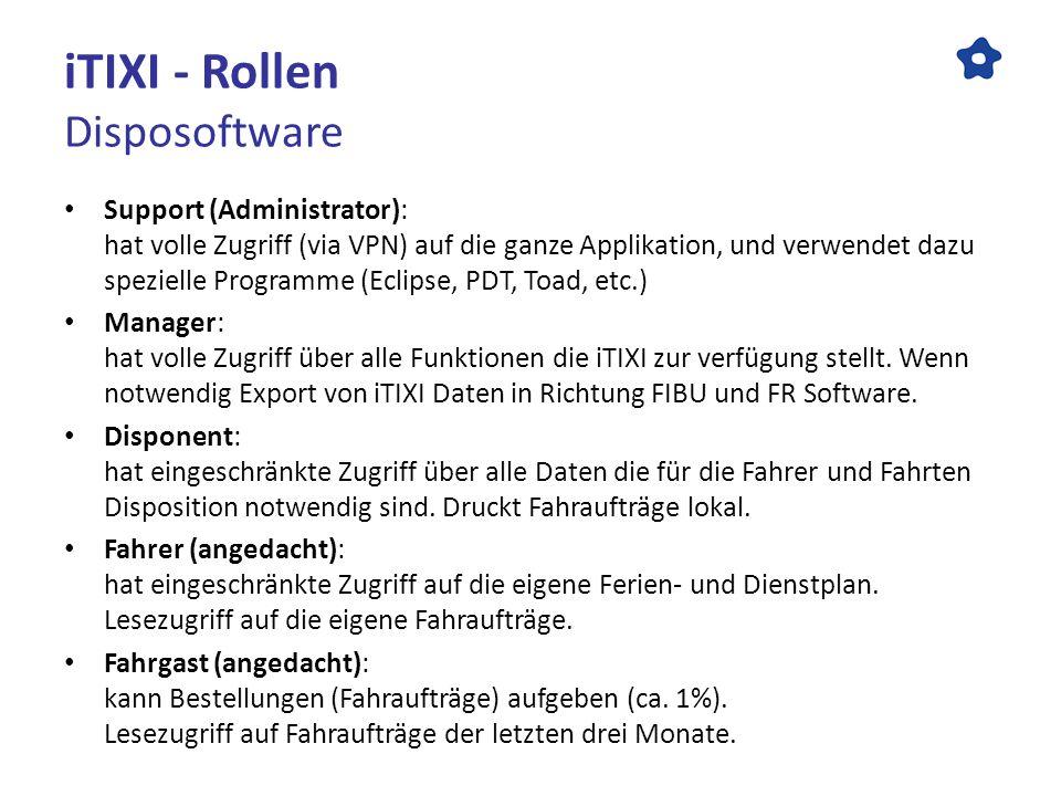 iTIXI - Rollen Disposoftware Support (Administrator): hat volle Zugriff (via VPN) auf die ganze Applikation, und verwendet dazu spezielle Programme (Eclipse, PDT, Toad, etc.) Manager: hat volle Zugriff über alle Funktionen die iTIXI zur verfügung stellt.