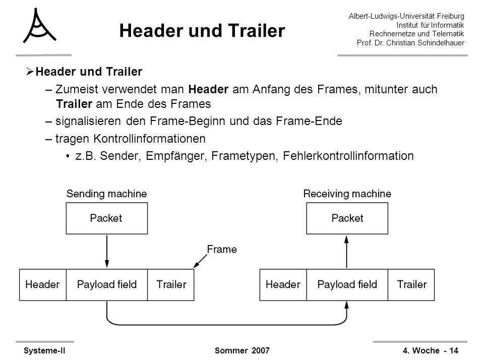 Albert-Ludwigs-Universität Freiburg Institut für Informatik Rechnernetze und Telematik Prof. Dr. Christian Schindelhauer Systeme-II4. Woche - 14Sommer