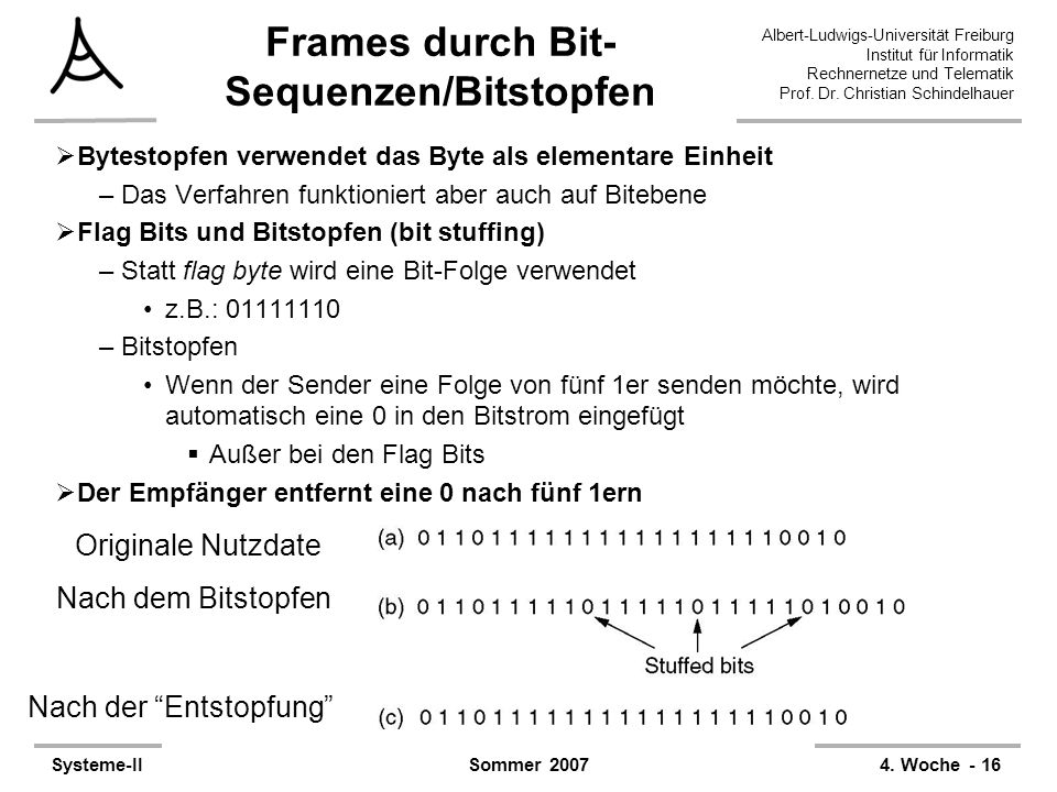 Albert-Ludwigs-Universität Freiburg Institut für Informatik Rechnernetze und Telematik Prof. Dr. Christian Schindelhauer Systeme-II4. Woche - 16Sommer