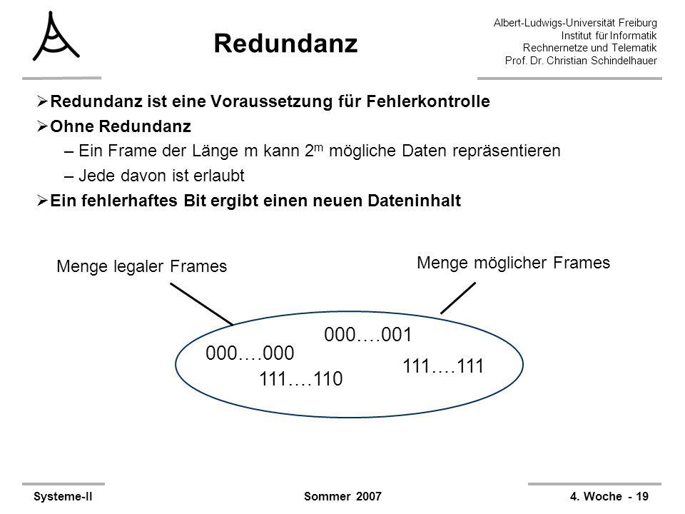 Albert-Ludwigs-Universität Freiburg Institut für Informatik Rechnernetze und Telematik Prof. Dr. Christian Schindelhauer Systeme-II4. Woche - 19Sommer