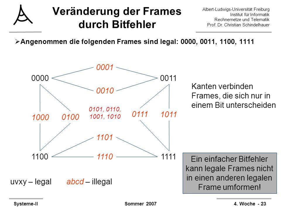Albert-Ludwigs-Universität Freiburg Institut für Informatik Rechnernetze und Telematik Prof. Dr. Christian Schindelhauer Systeme-II4. Woche - 23Sommer