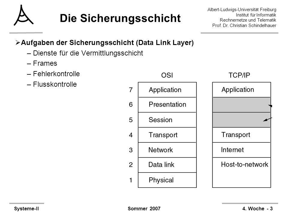 Albert-Ludwigs-Universität Freiburg Institut für Informatik Rechnernetze und Telematik Prof. Dr. Christian Schindelhauer Systeme-II4. Woche - 3Sommer