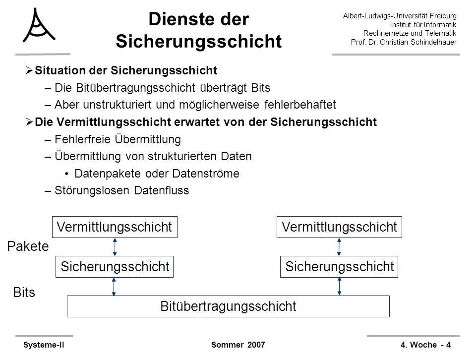 Albert-Ludwigs-Universität Freiburg Institut für Informatik Rechnernetze und Telematik Prof. Dr. Christian Schindelhauer Systeme-II4. Woche - 4Sommer
