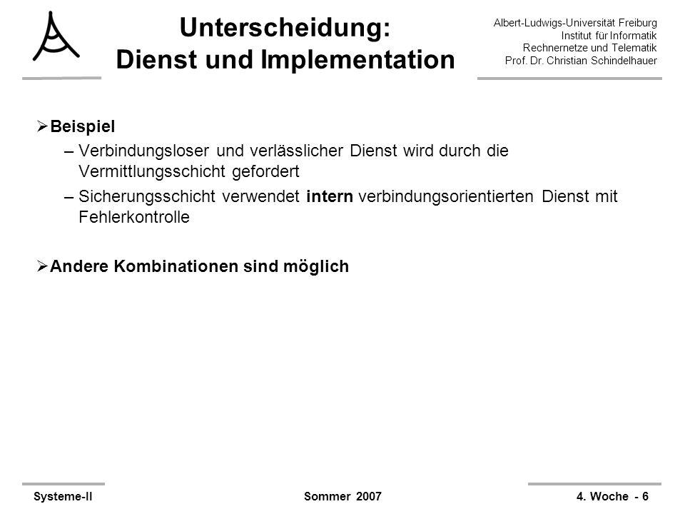 Albert-Ludwigs-Universität Freiburg Institut für Informatik Rechnernetze und Telematik Prof. Dr. Christian Schindelhauer Systeme-II4. Woche - 6Sommer