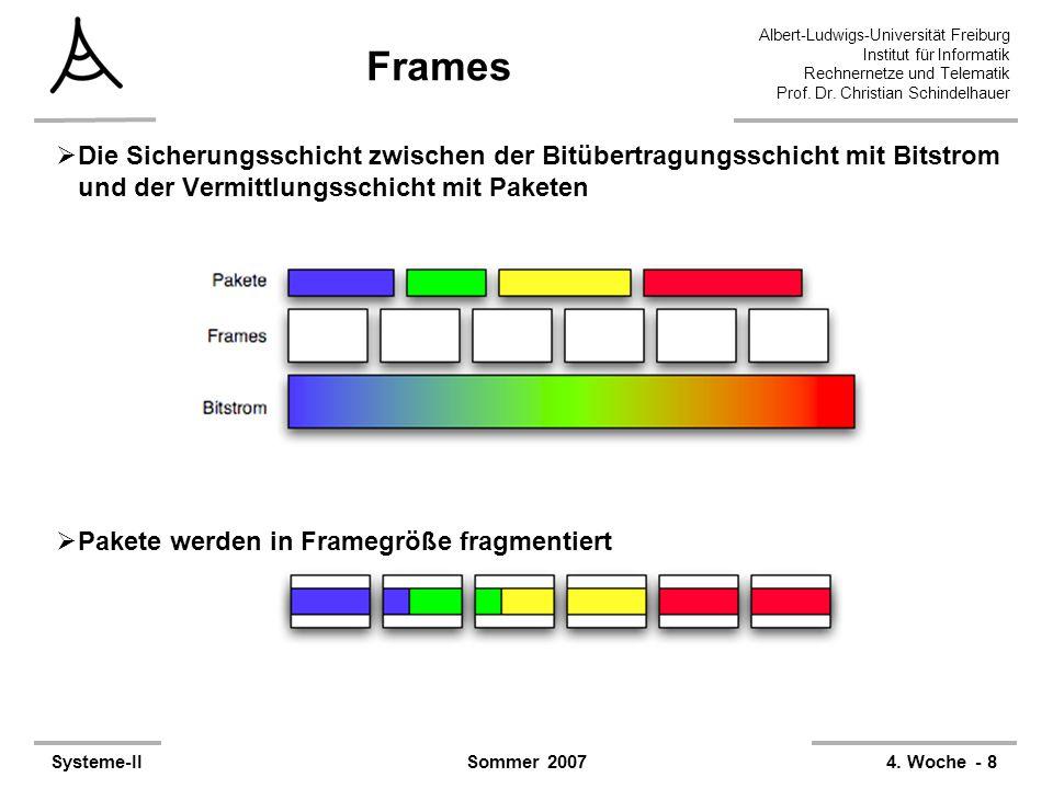 Albert-Ludwigs-Universität Freiburg Institut für Informatik Rechnernetze und Telematik Prof. Dr. Christian Schindelhauer Systeme-II4. Woche - 8Sommer