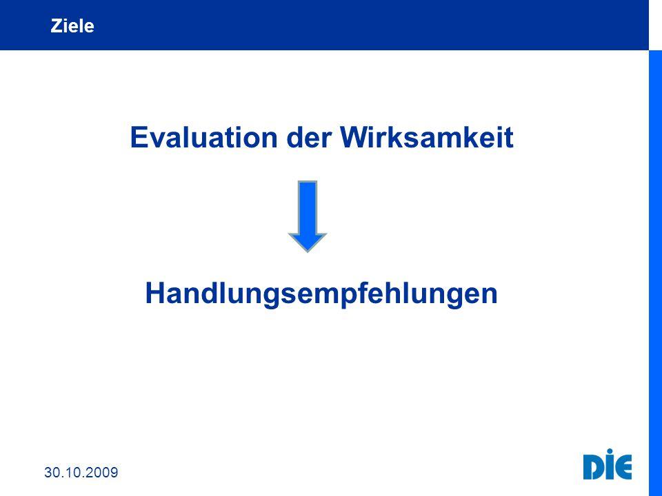 Evaluation der Wirksamkeit Handlungsempfehlungen Ziele 30.10.2009