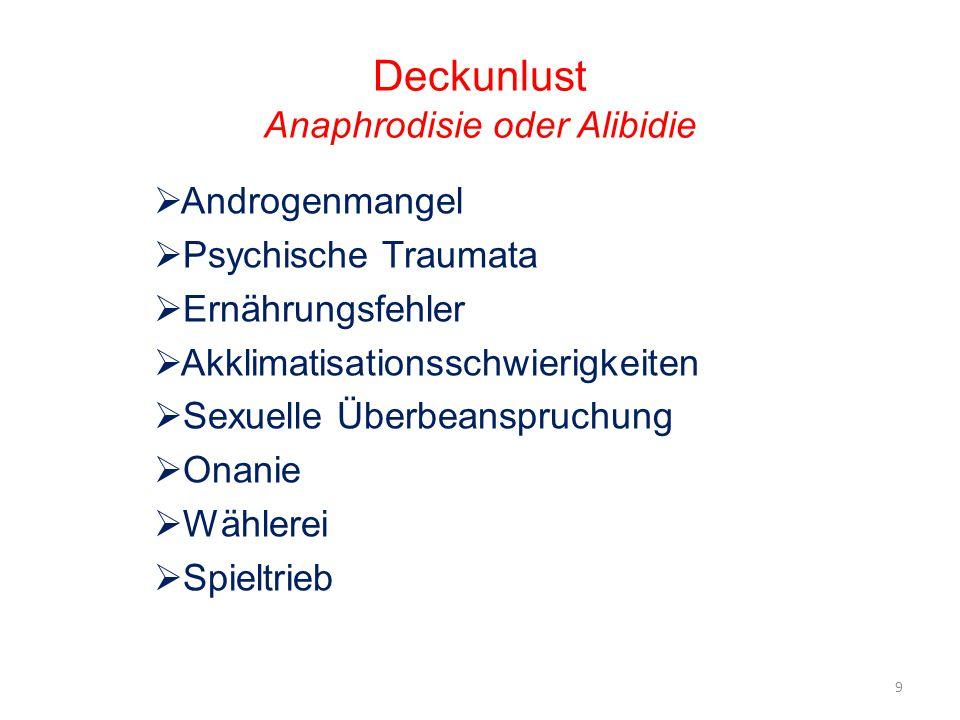 Deckunlust Anaphrodisie oder Alibidie  Androgenmangel  Psychische Traumata  Ernährungsfehler  Akklimatisationsschwierigkeiten  Sexuelle Überbeanspruchung  Onanie  Wählerei  Spieltrieb 9