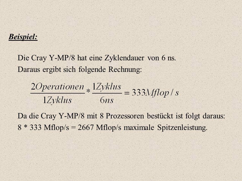 Beispiel: Die Cray Y-MP/8 hat eine Zyklendauer von 6 ns.