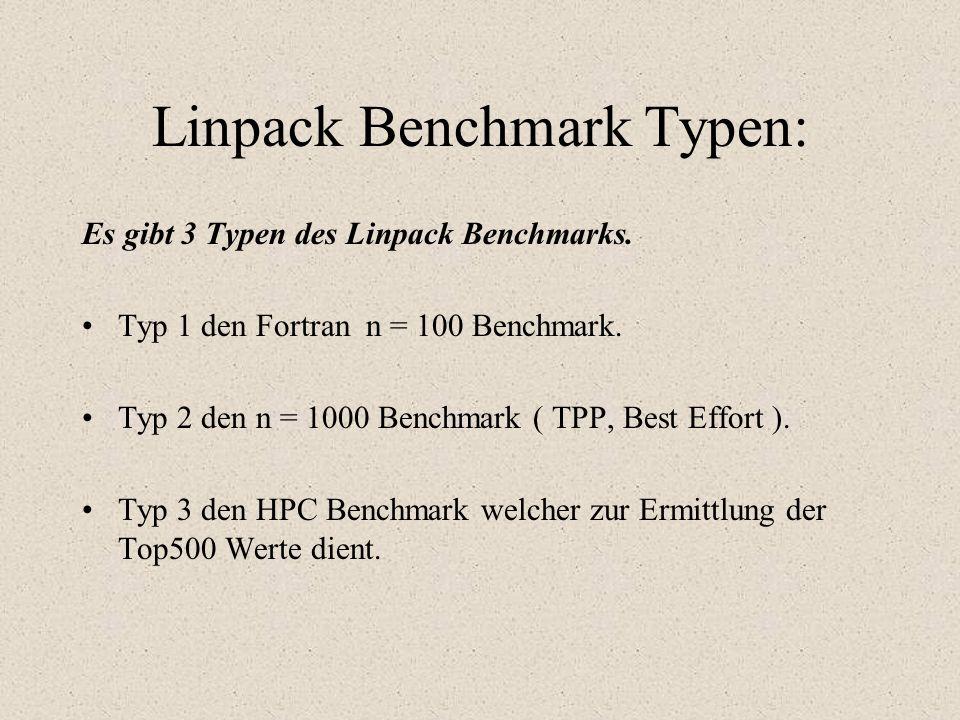 Linpack Benchmark Typen: Es gibt 3 Typen des Linpack Benchmarks.