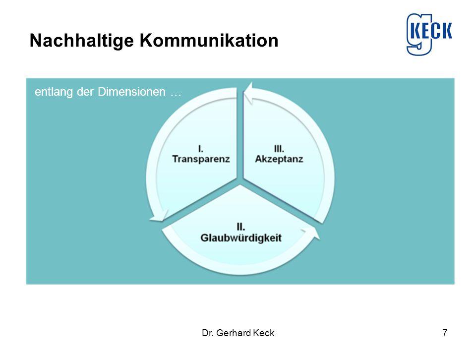 Nachhaltige Kommunikation Dr. Gerhard Keck7 entlang der Dimensionen …