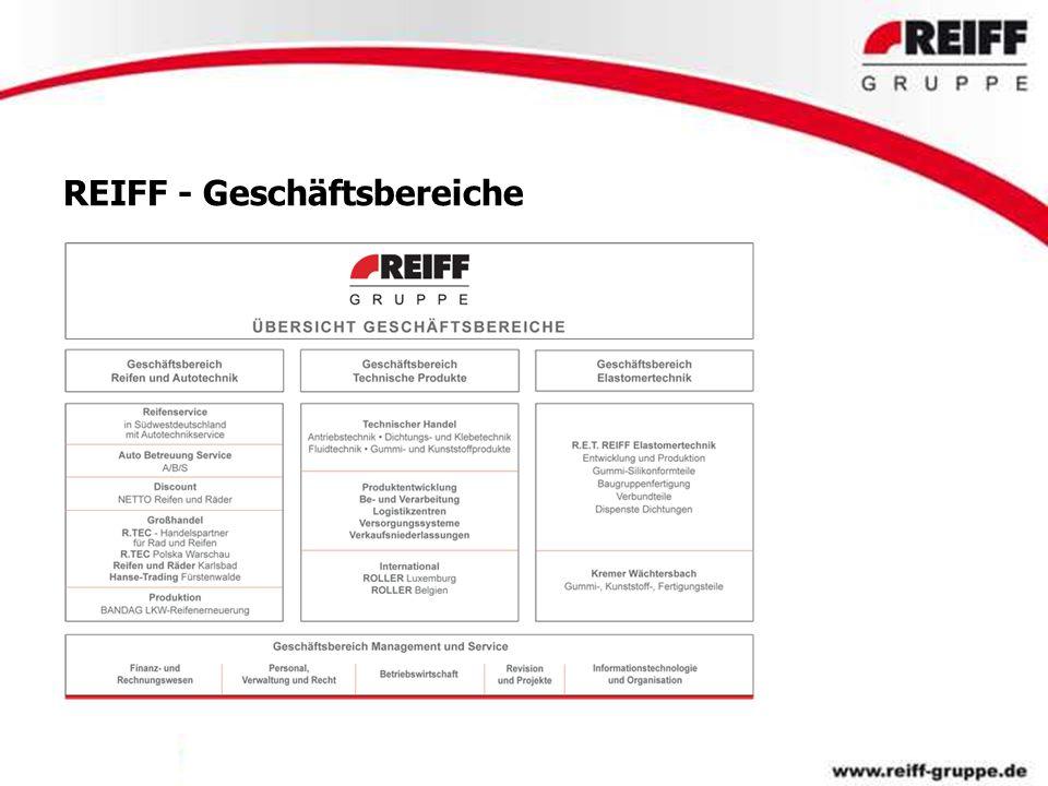 REIFF – Zahlen, Daten, Fakten 2008 Sitz der Zentrale: Reutlingen Umsatz REIFF-Gruppe: 337 Mio.