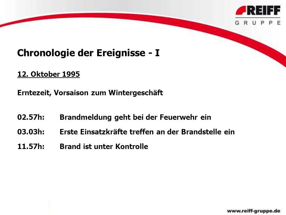 Chronologie der Ereignisse - I 12. Oktober 1995 Erntezeit, Vorsaison zum Wintergeschäft 02.57h: Brandmeldung geht bei der Feuerwehr ein 03.03h:Erste E