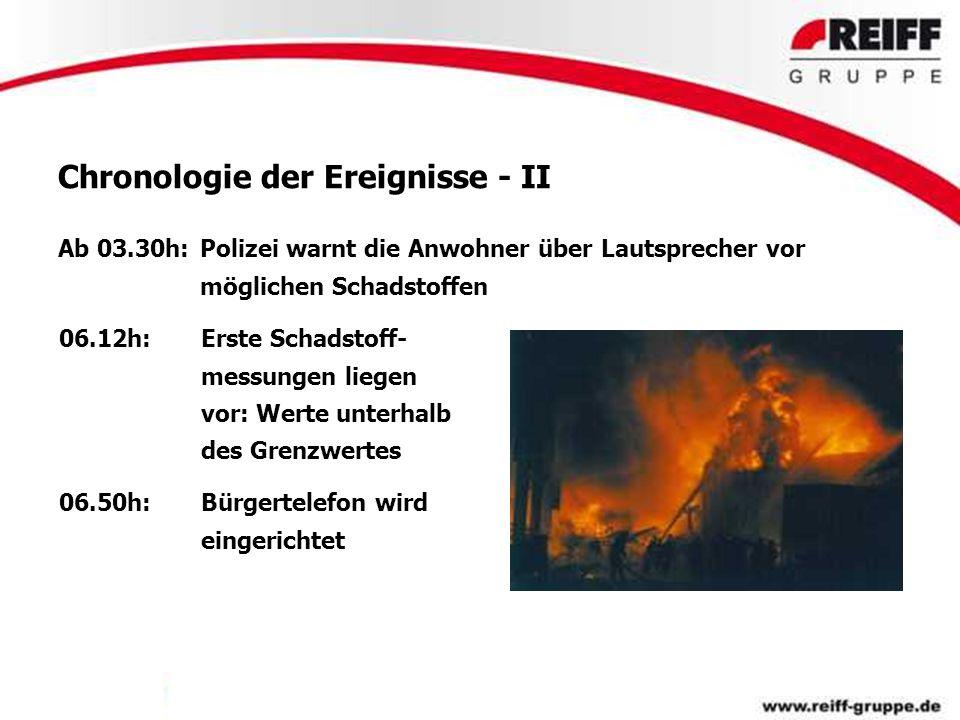 Chronologie der Ereignisse - II Ab 03.30h: Polizei warnt die Anwohner über Lautsprecher vor möglichen Schadstoffen 06.12h:Erste Schadstoff- messungen