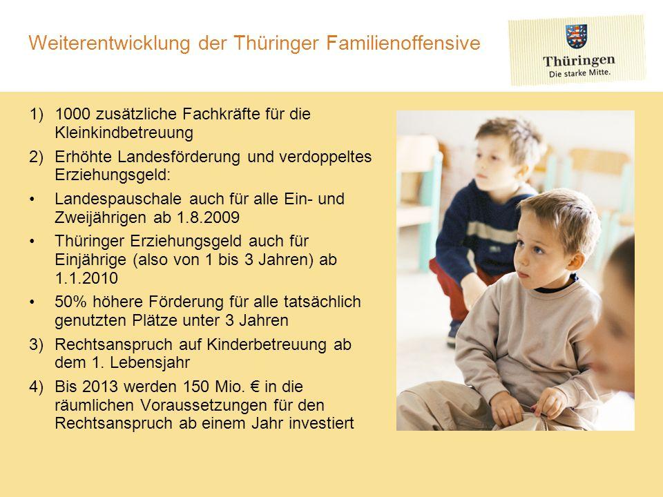Weiterentwicklung der Thüringer Familienoffensive 1)1000 zusätzliche Fachkräfte für die Kleinkindbetreuung 2)Erhöhte Landesförderung und verdoppeltes