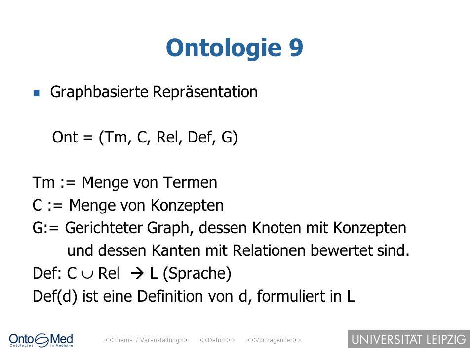 > > > Ontologie 9 Graphbasierte Repräsentation Ont = (Tm, C, Rel, Def, G) Tm := Menge von Termen C := Menge von Konzepten G:= Gerichteter Graph, desse