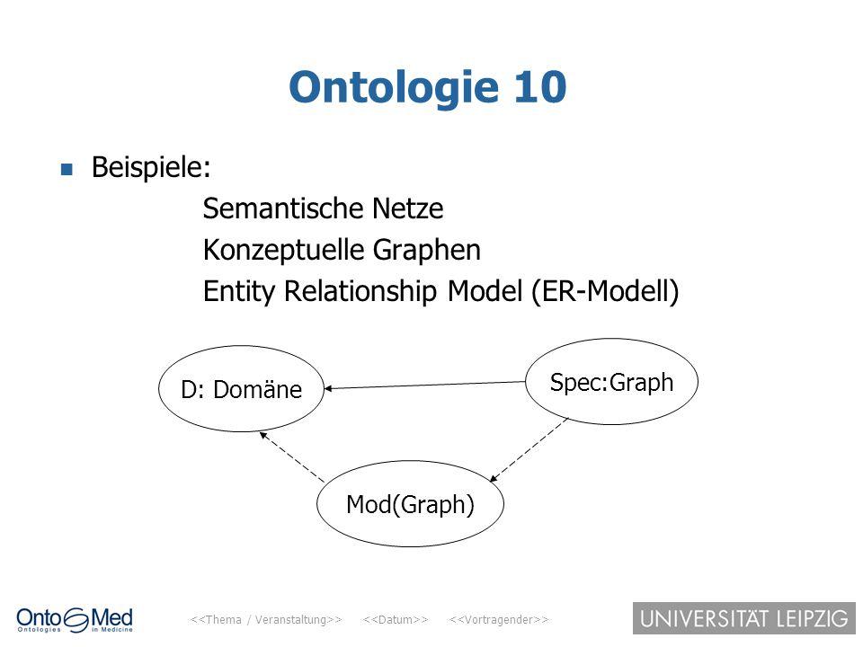 > > > Ontologie 10 Beispiele: Semantische Netze Konzeptuelle Graphen Entity Relationship Model (ER-Modell) D: Domäne Spec:Graph Mod(Graph)