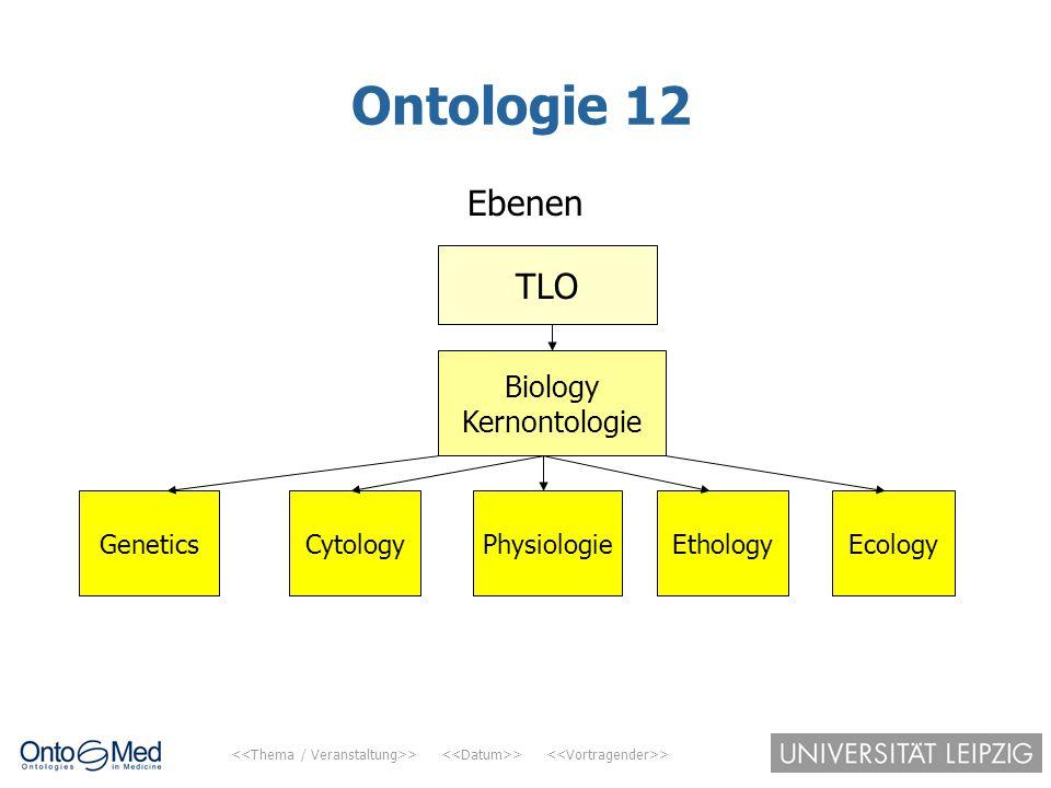 > > > Ontologie 12 Ebenen TLO Biology Kernontologie GeneticsCytologyPhysiologieEthologyEcology