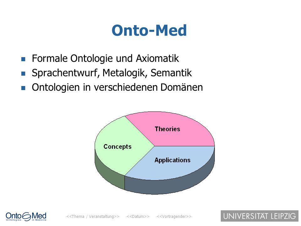 > > > Onto-Med Formale Ontologie und Axiomatik Sprachentwurf, Metalogik, Semantik Ontologien in verschiedenen Domänen