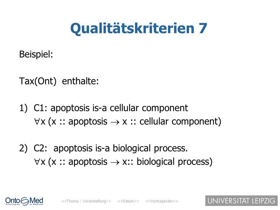 > > > Qualitätskriterien 7 Beispiel: Tax(Ont) enthalte: 1) C1: apoptosis is-a cellular component  x (x :: apoptosis  x :: cellular component) 2) C2:
